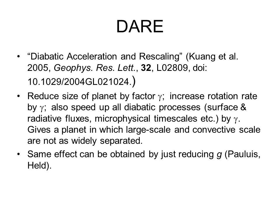 DARE Diabatic Acceleration and Rescaling (Kuang et al.