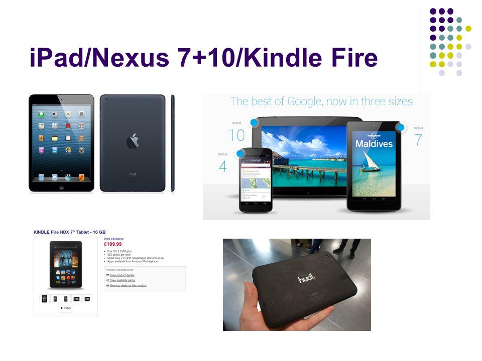 iPad/Nexus 7+10/Kindle Fire
