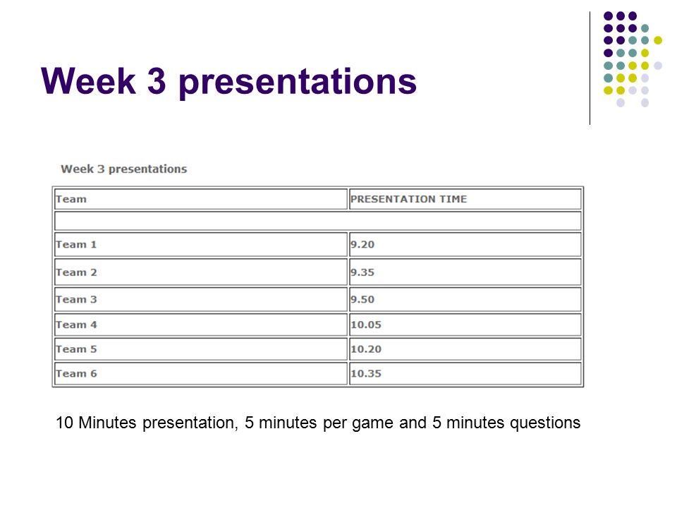 Week 3 presentations 10 Minutes presentation, 5 minutes per game and 5 minutes questions