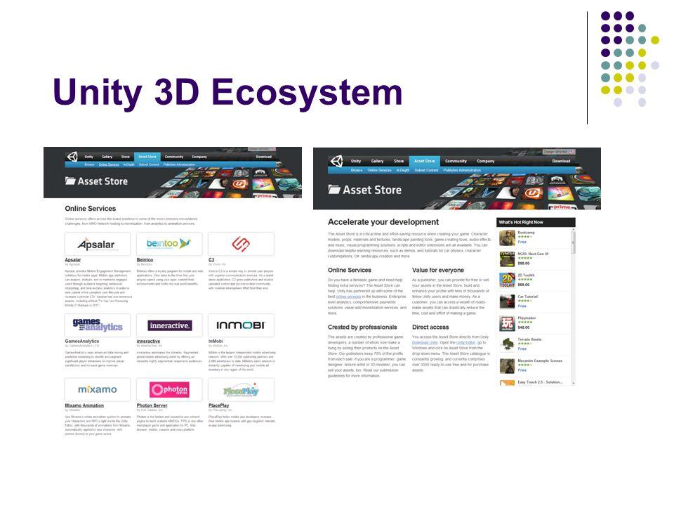 Unity 3D Ecosystem
