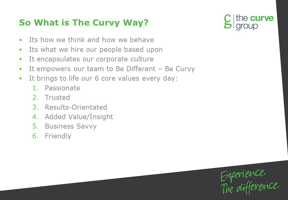 So What is The Curvy Way.