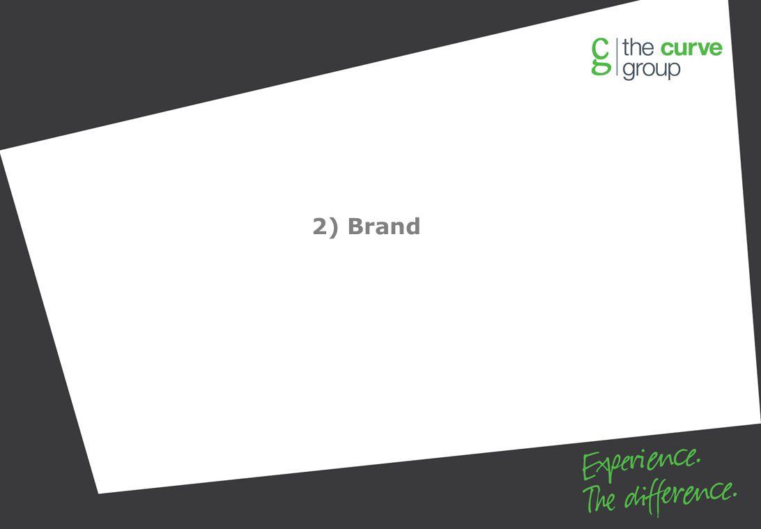 2) Brand