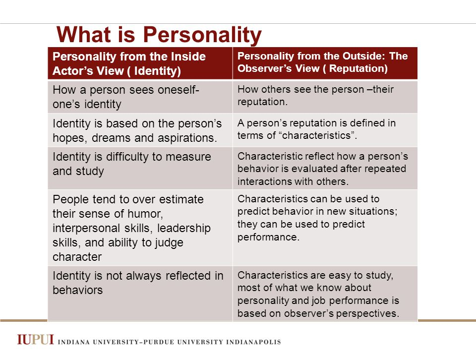 What is Personality Personality from the Inside Actor's View ( Identity) Personality from the Outside: The Observer's View ( Reputation) How a person sees oneself- one's identity How others see the person –their reputation.