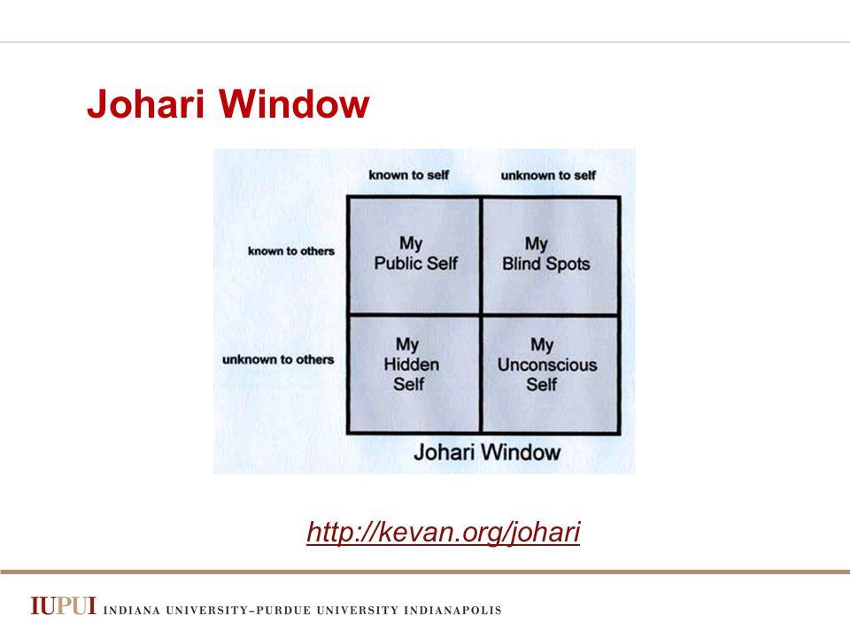 Johari Window http://kevan.org/johari