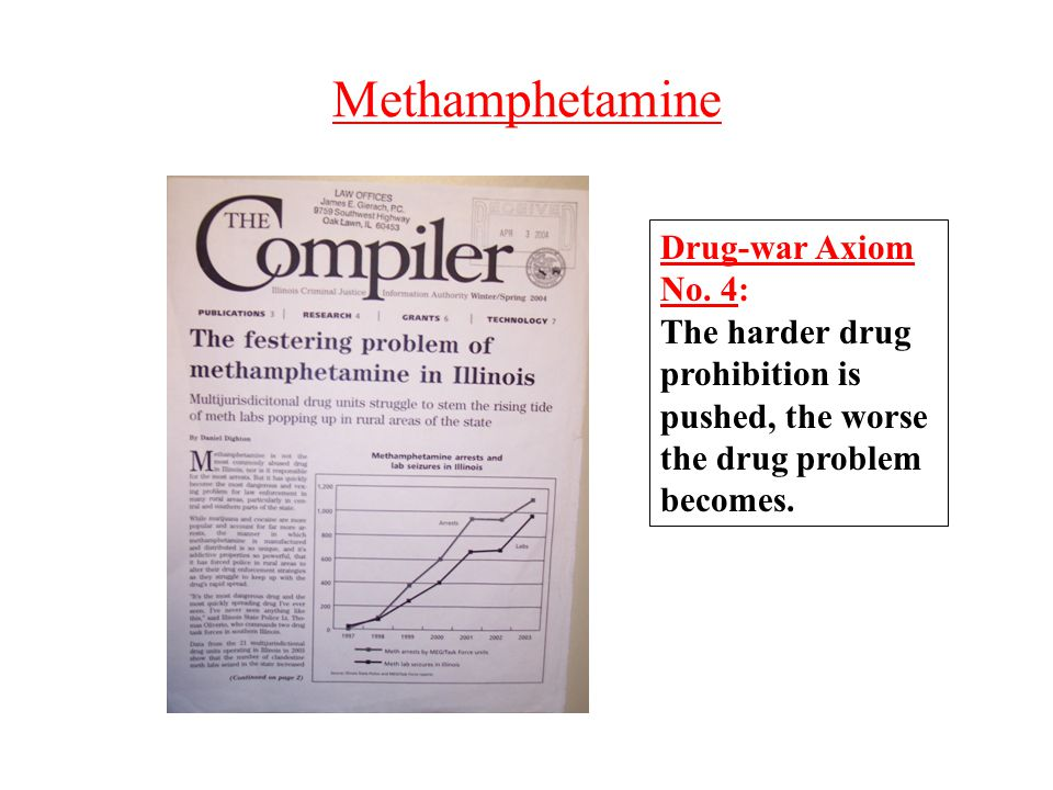 Methamphetamine Drug-war Axiom No. 4: The harder drug prohibition is pushed, the worse the drug problem becomes.