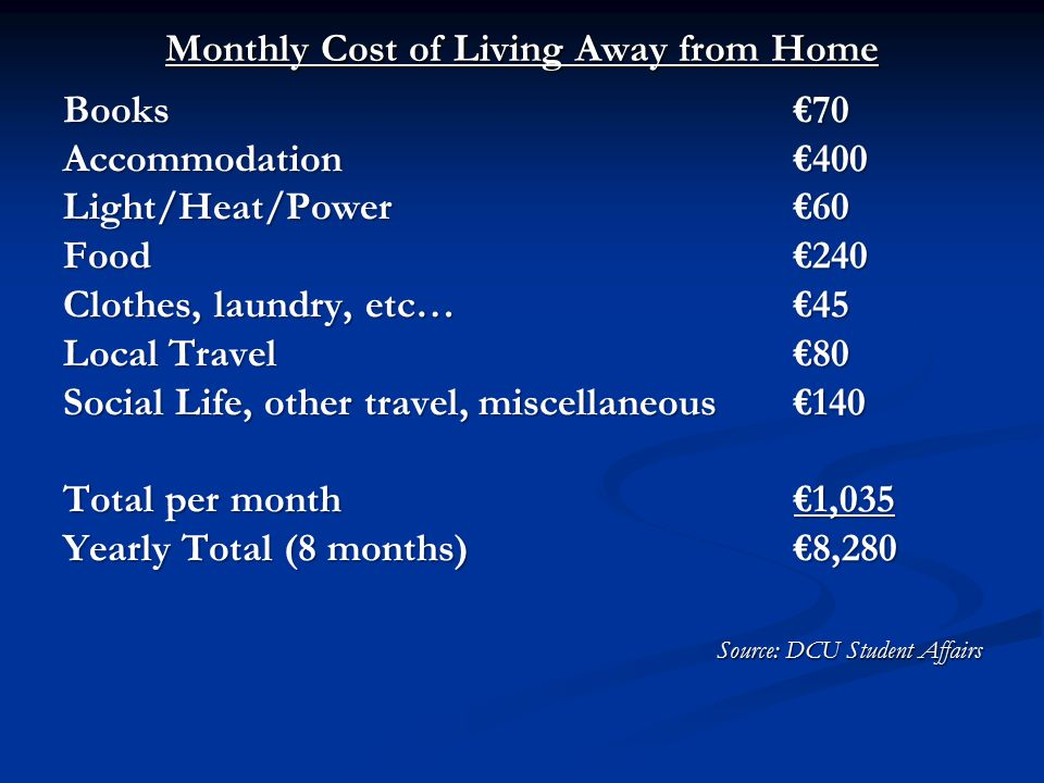 Monthly Cost of Living Away from Home Books €70 Accommodation€400 Light/Heat/Power€60 Food€240 Clothes, laundry, etc…€45 Local Travel€80 Social Life, other travel, miscellaneous€140 Total per month€1,035 Yearly Total (8 months)€8,280 Source: DCU Student Affairs