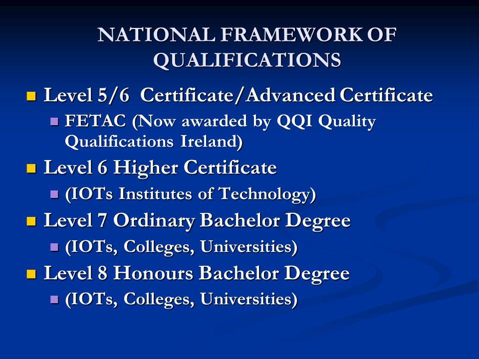 NATIONAL FRAMEWORK OF QUALIFICATIONS Level 5/6 Certificate/Advanced Certificate Level 5/6 Certificate/Advanced Certificate FETAC (Now awarded by QQI Q