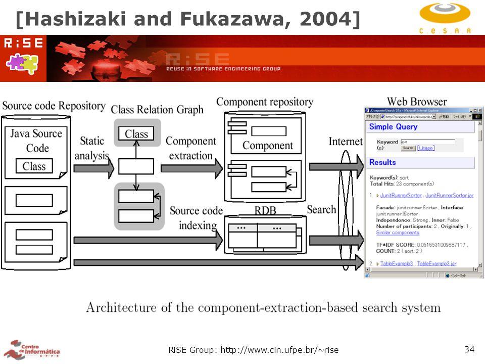 RiSE Group: http://www.cin.ufpe.br/~rise 34 [Hashizaki and Fukazawa, 2004]