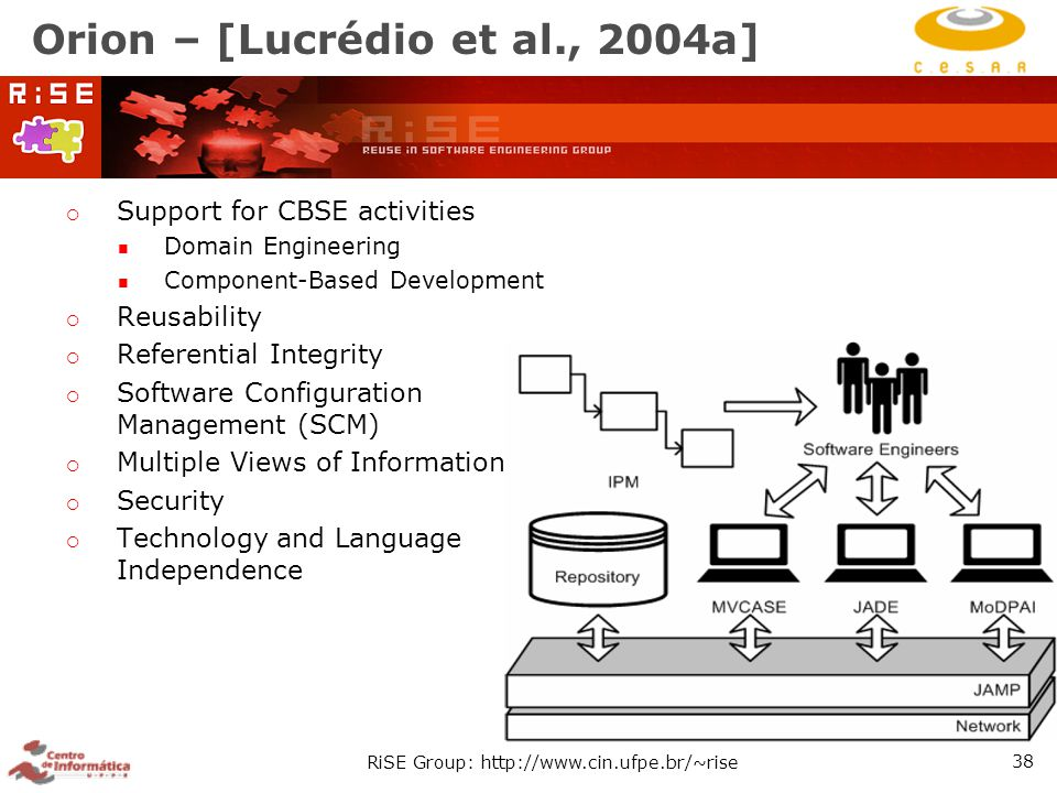 RiSE Group: http://www.cin.ufpe.br/~rise 38 Orion – [Lucrédio et al., 2004a]  Support for CBSE activities Domain Engineering Component-Based Development  Reusability  Referential Integrity  Software Configuration Management (SCM)  Multiple Views of Information  Security  Technology and Language Independence