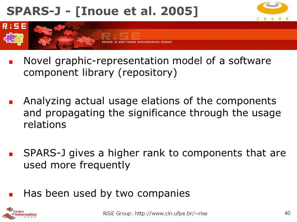 RiSE Group: http://www.cin.ufpe.br/~rise 40 SPARS-J - [Inoue et al.
