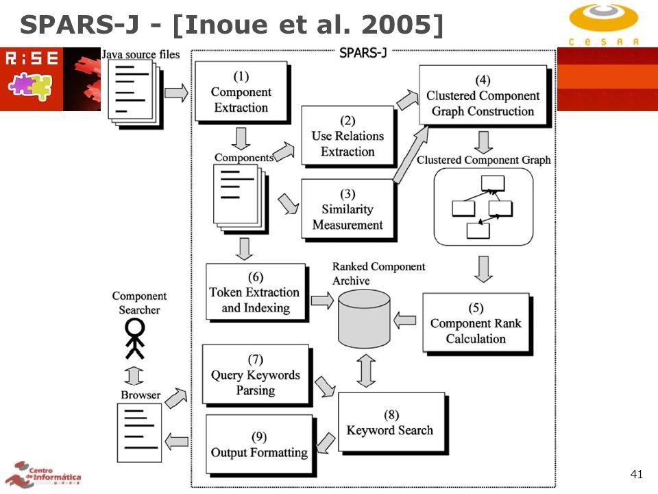 RiSE Group: http://www.cin.ufpe.br/~rise 41 SPARS-J - [Inoue et al. 2005]