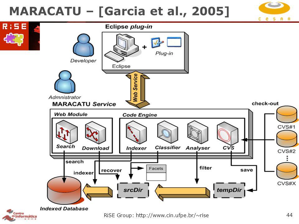RiSE Group: http://www.cin.ufpe.br/~rise 44 MARACATU – [Garcia et al., 2005]
