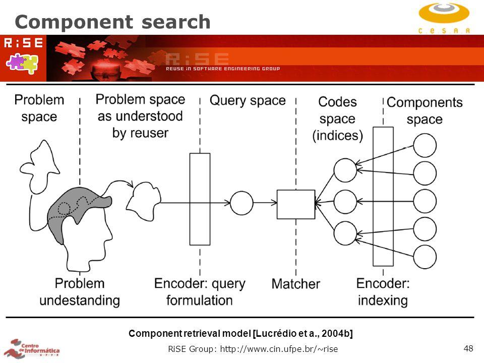 RiSE Group: http://www.cin.ufpe.br/~rise 48 Component search Component retrieval model [Lucrédio et a., 2004b]