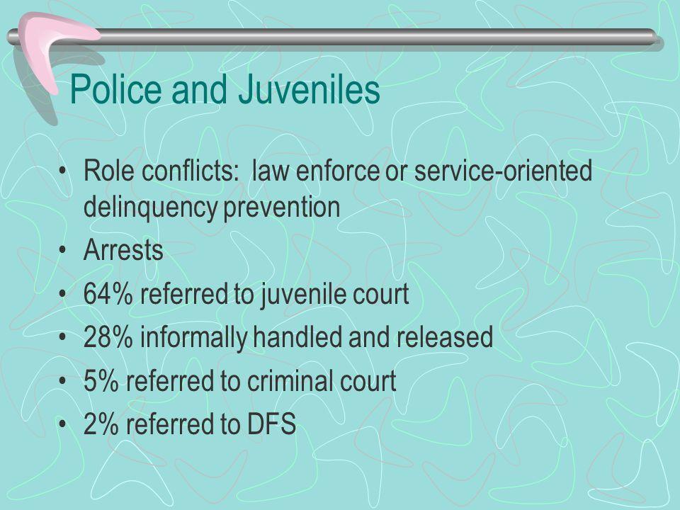 Custodial interrogations Miranda v.