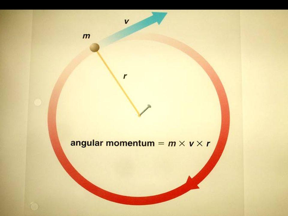 AngMom definition