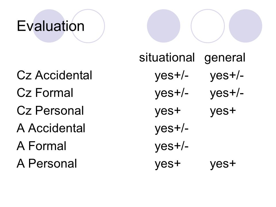 Evaluation situational general Cz Accidentalyes+/-yes+/- Cz Formalyes+/-yes+/- Cz Personalyes+yes+ A Accidentalyes+/- A Formalyes+/- A Personalyes+yes