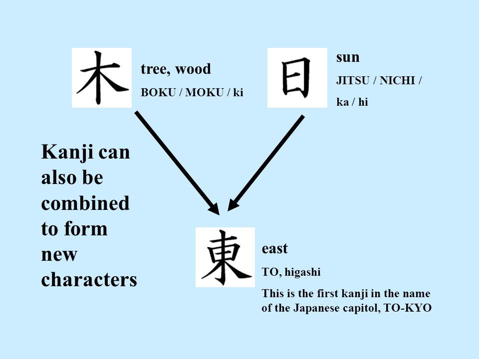 tree, wood BOKU / MOKU / ki sun JITSU / NICHI / ka / hi east TO, higashi This is the first kanji in the name of the Japanese capitol, TO-KYO Kanji can also be combined to form new characters