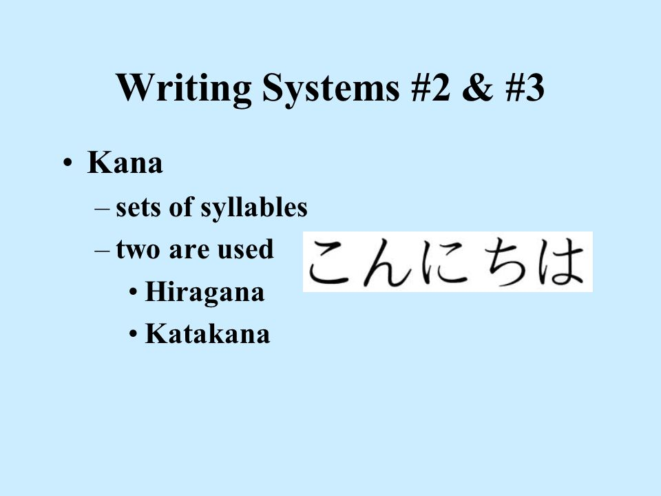 Hiragana each symbol is a syllable based on kanji Japanese grammar Japanese words