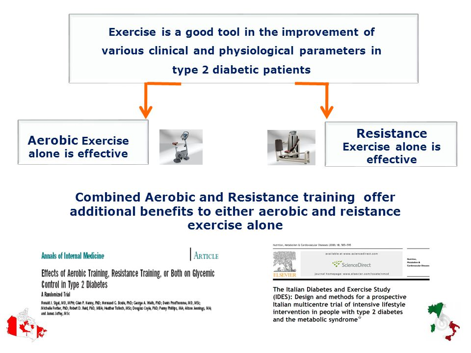 Exercise is a good tool in the improvement of various clinical and physiological parameters in type 2 diabetic patients Aerobic Exercise alone is effe