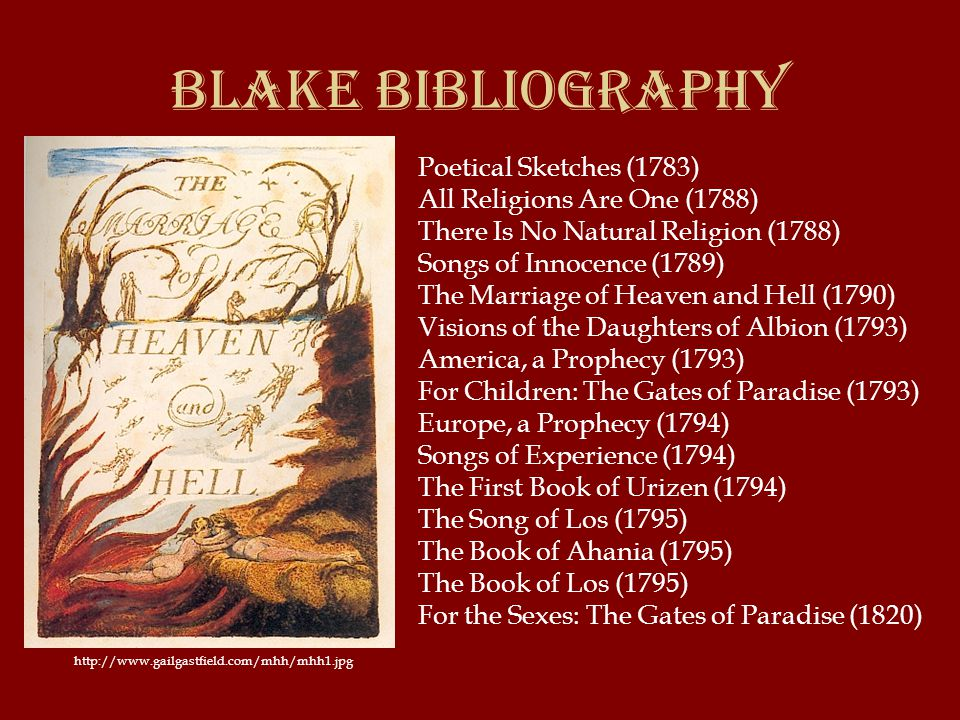 Blake Bibliography Poetical Sketches (1783) All Religions Are One (1788) There Is No Natural Religion (1788) Songs of Innocence (1789) The Marriage of Heaven and Hell (1790) Visions of the Daughters of Albion (1793) America, a Prophecy (1793) For Children: The Gates of Paradise (1793) Europe, a Prophecy (1794) Songs of Experience (1794) The First Book of Urizen (1794) The Song of Los (1795) The Book of Ahania (1795) The Book of Los (1795) For the Sexes: The Gates of Paradise (1820) http://www.gailgastfield.com/mhh/mhh1.jpg