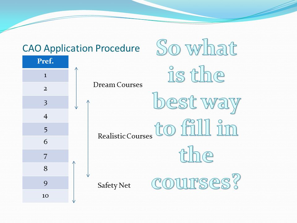 CAO Application Procedure Pref. 1 2 3 4 5 6 7 8 9 10 Dream Courses Realistic Courses Safety Net
