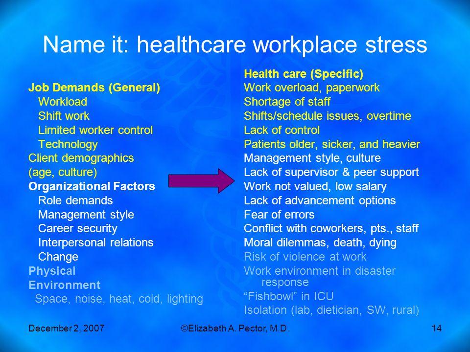 December 2, 2007©Elizabeth A. Pector, M.D.14 Name it: healthcare workplace stress Job Demands (General) Workload Shift work Limited worker control Tec