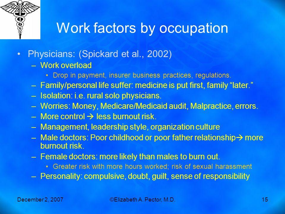 December 2, 2007©Elizabeth A. Pector, M.D.15 Work factors by occupation Physicians: (Spickard et al., 2002) –Work overload Drop in payment, insurer bu