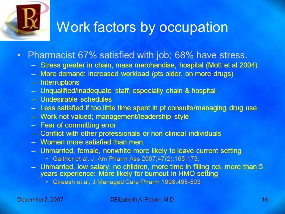December 2, 2007©Elizabeth A. Pector, M.D.16 Work factors by occupation Pharmacist 67% satisfied with job; 68% have stress. –Stress greater in chain,