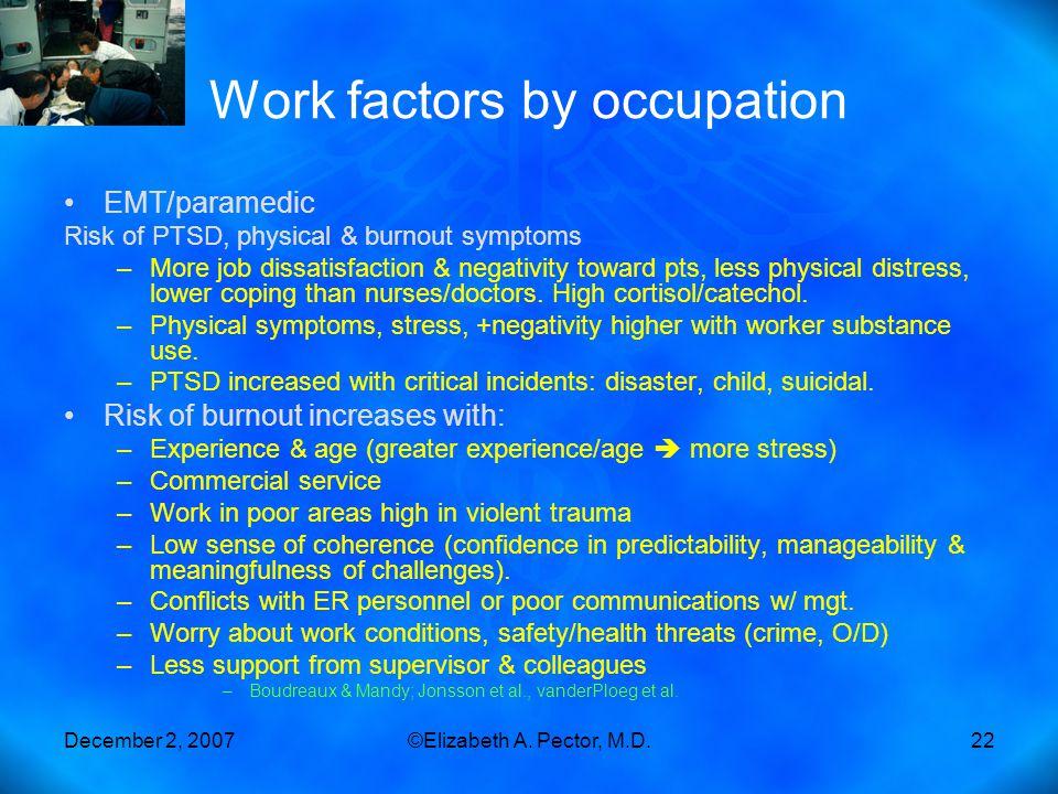 December 2, 2007©Elizabeth A. Pector, M.D.22 Work factors by occupation EMT/paramedic Risk of PTSD, physical & burnout symptoms –More job dissatisfact