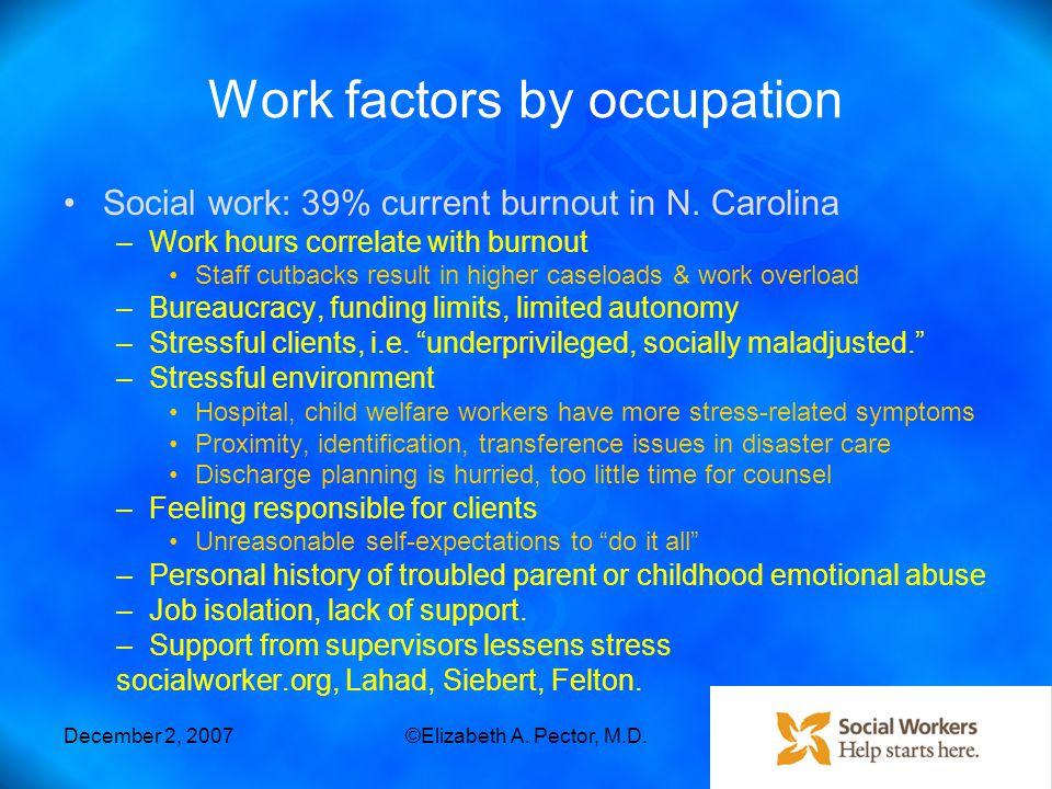 December 2, 2007©Elizabeth A. Pector, M.D.23 Work factors by occupation Social work: 39% current burnout in N. Carolina –Work hours correlate with bur