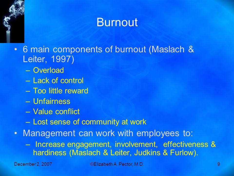 December 2, 2007©Elizabeth A. Pector, M.D.9 Burnout 6 main components of burnout (Maslach & Leiter, 1997) –Overload –Lack of control –Too little rewar