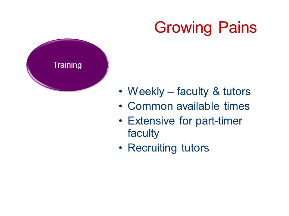 Growing Pains Weekly – faculty & tutors Common available times Extensive for part-timer faculty Recruiting tutors Training