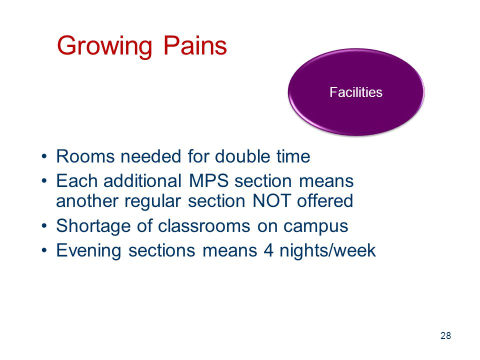 Growing Pains Rooms needed for double time Each additional MPS section means another regular section NOT offered Shortage of classrooms on campus Evening sections means 4 nights/week Facilities 28