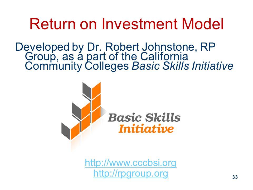 Return on Investment Model Developed by Dr.