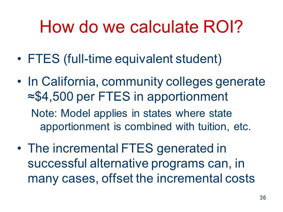 How do we calculate ROI.