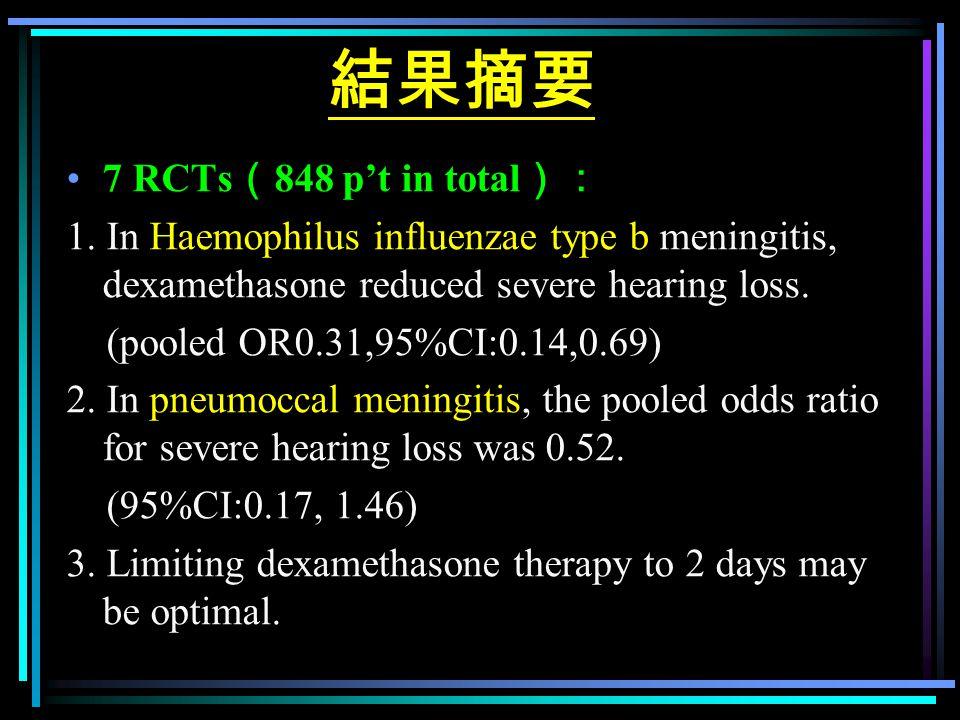 結果摘要 7 RCTs ( 848 p't in total ): 1. In Haemophilus influenzae type b meningitis, dexamethasone reduced severe hearing loss. (pooled OR0.31,95%CI:0.14