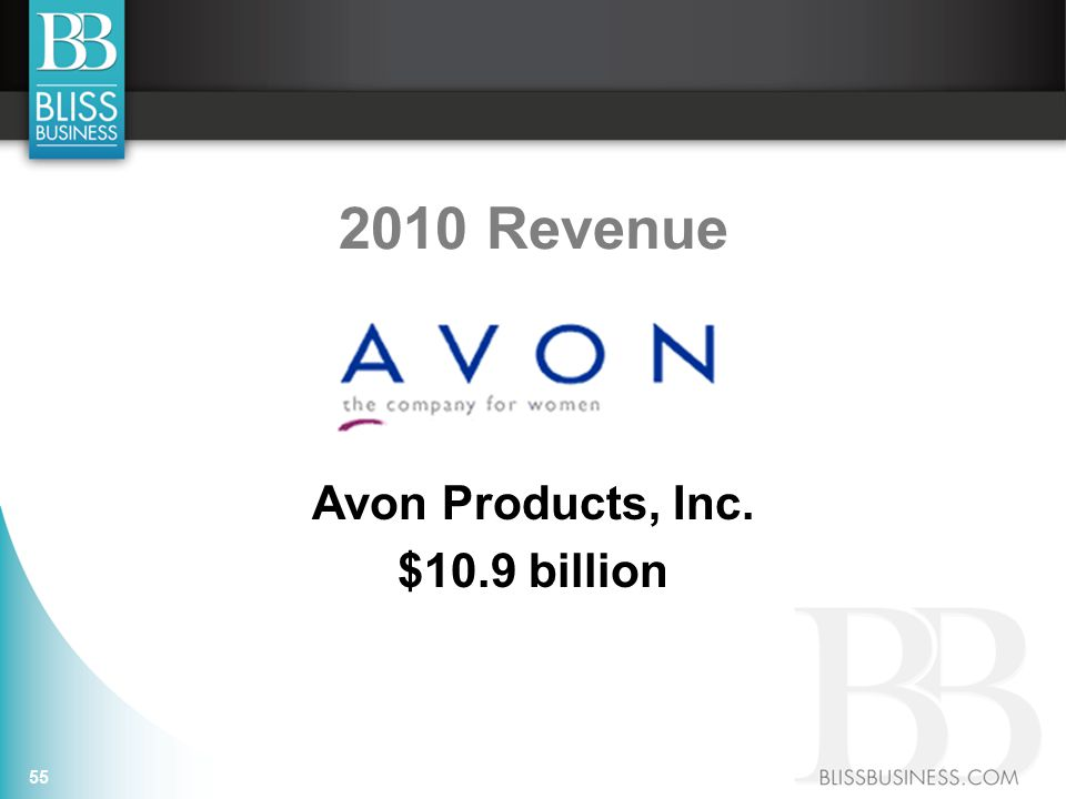 2010 Revenue Avon Products, Inc. $10.9 billion 55