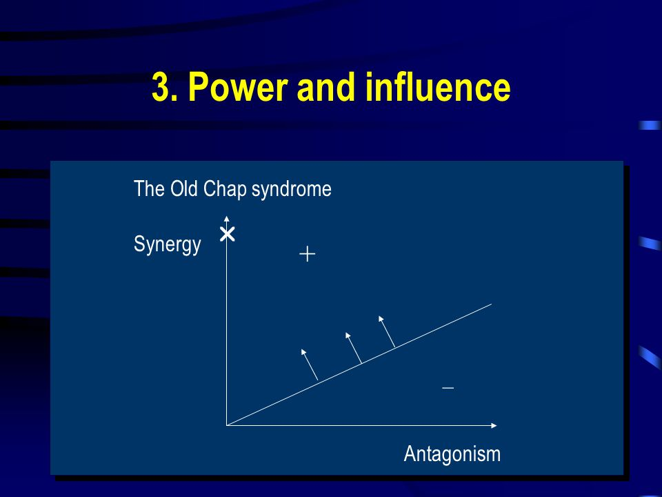 3. Power and influence + _ Antagonism Synergy  The Old Chap syndrome