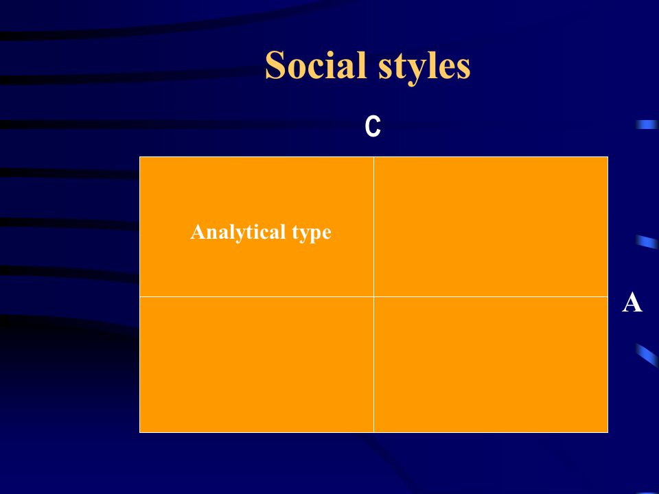 C A Analytical type