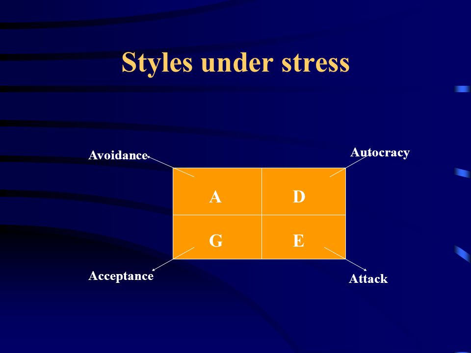 Styles under stress Autocracy Attack Acceptance Avoidance AD EG