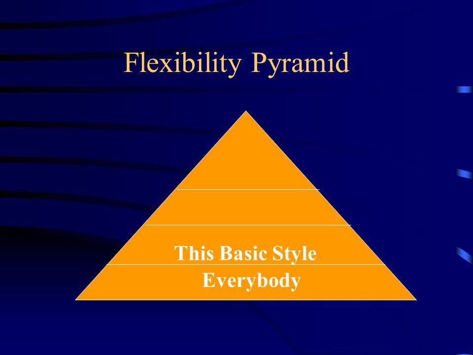 Flexibility Pyramid This Basic Style Everybody