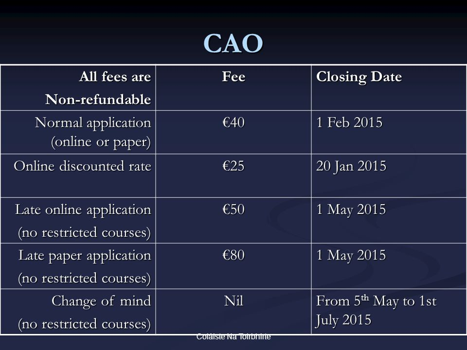 Coláiste Na Toirbhirte CAO All fees are Non-refundableFee Closing Date Normal application (online or paper) €40 1 Feb 2015 Online discounted rate €25 20 Jan 2015 Late online application (no restricted courses) €50 1 May 2015 Late paper application (no restricted courses) €80 1 May 2015 Change of mind (no restricted courses) Nil From 5 th May to 1st July 2015