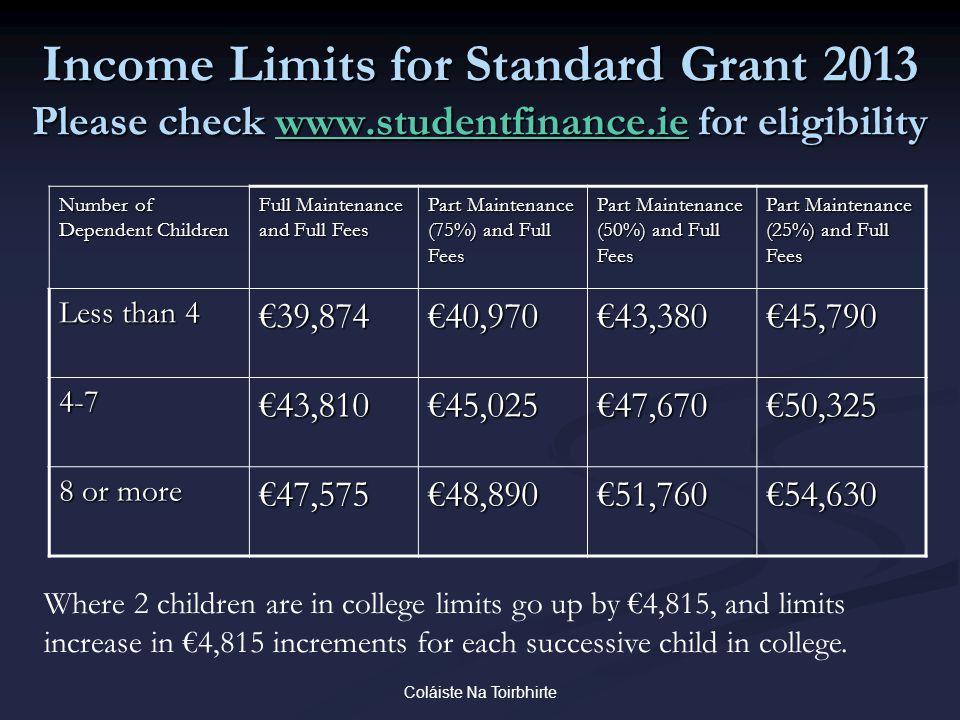 Coláiste Na Toirbhirte Income Limits for Standard Grant 2013 Please check www.studentfinance.ie for eligibility www.studentfinance.ie Number of Depend