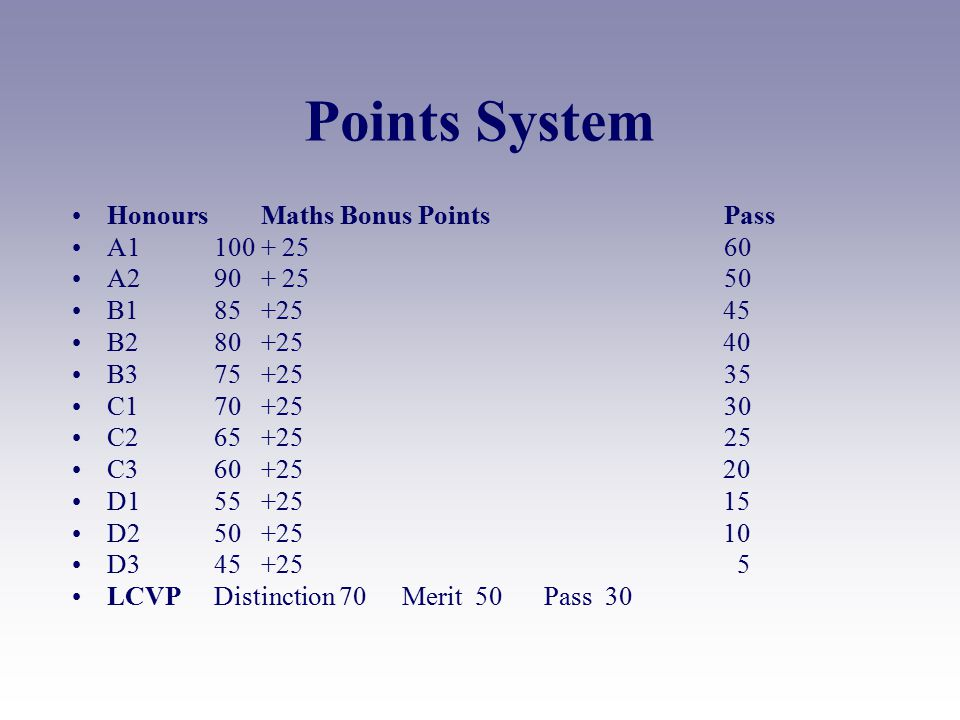 Points System HonoursMaths Bonus Points Pass A1100 + 25 60 A290 + 25 50 B185 +25 45 B280 +25 40 B375 +25 35 C170 +25 30 C265 +25 25 C360 +25 20 D155 +25 15 D250 +25 10 D345 +25 5 LCVPDistinction 70Merit 50Pass 30