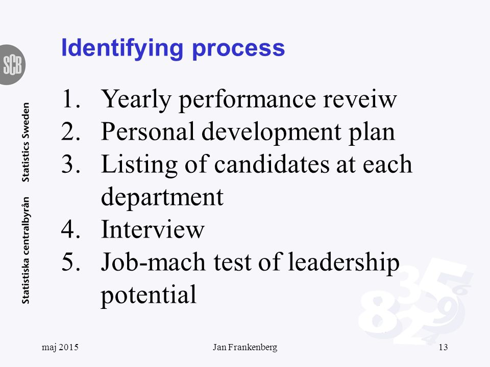 Identifying process 1.Yearly performance reveiw 2.Personal development plan 3.Listing of candidates at each department 4.Interview 5.Job-mach test of leadership potential maj 201513Jan Frankenberg