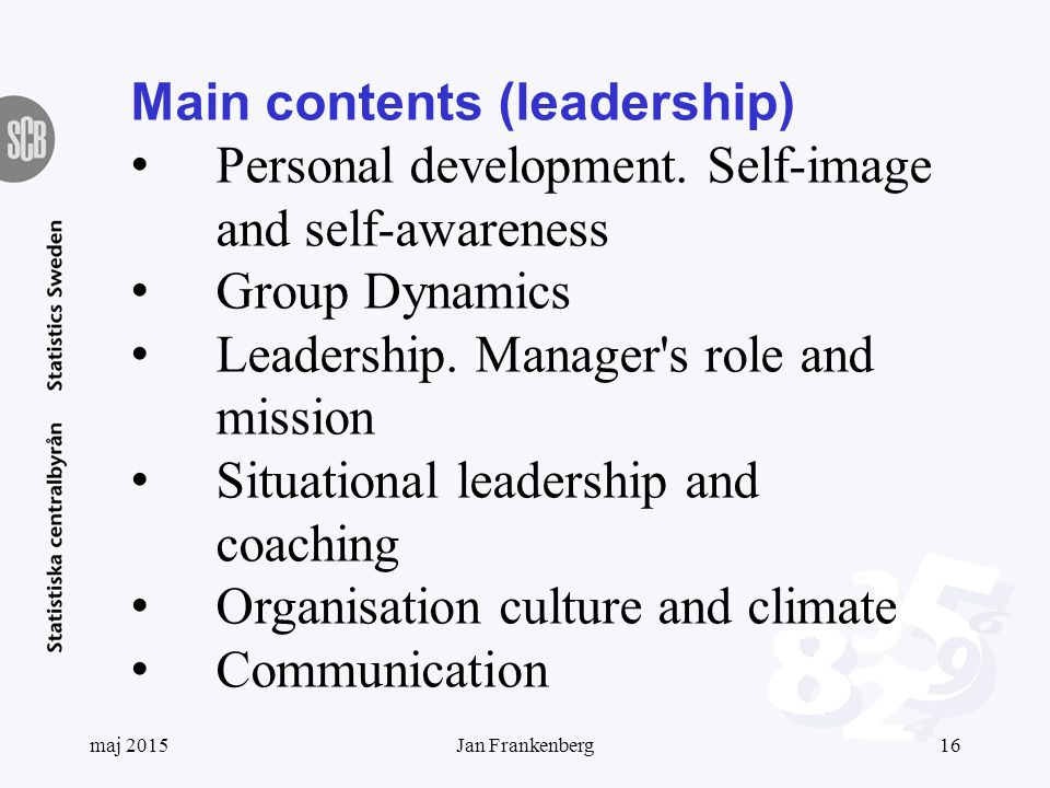 Main contents (leadership) Personal development.