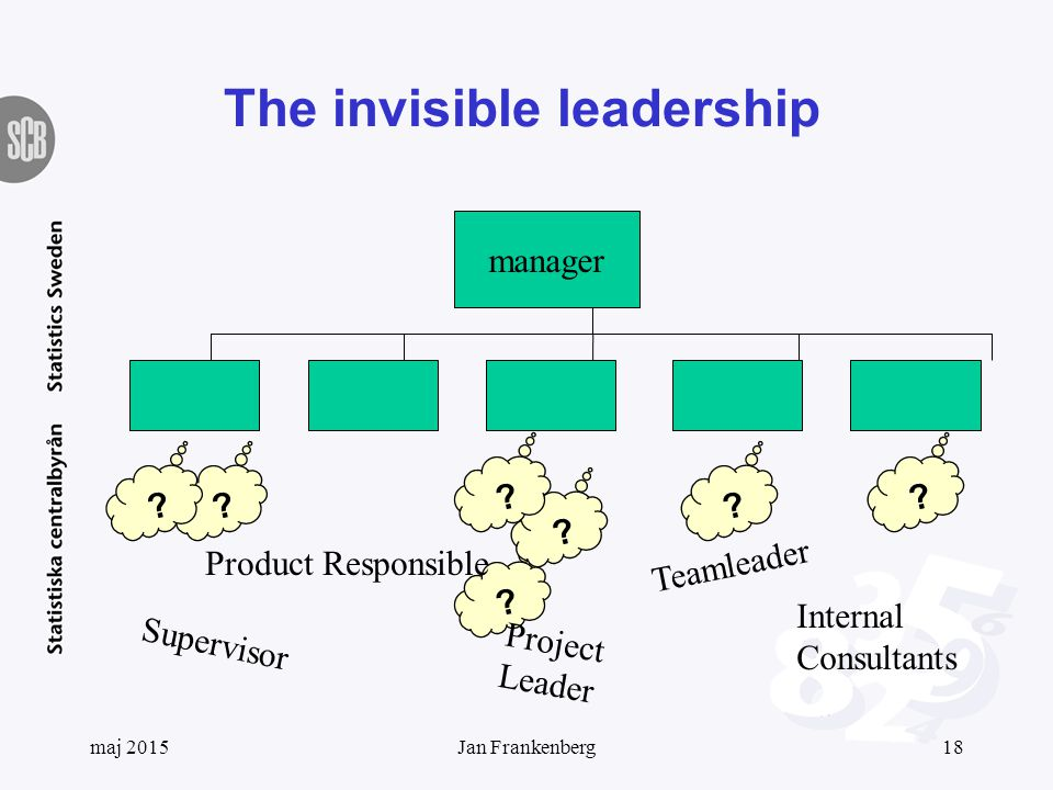 The invisible leadership . manager . .