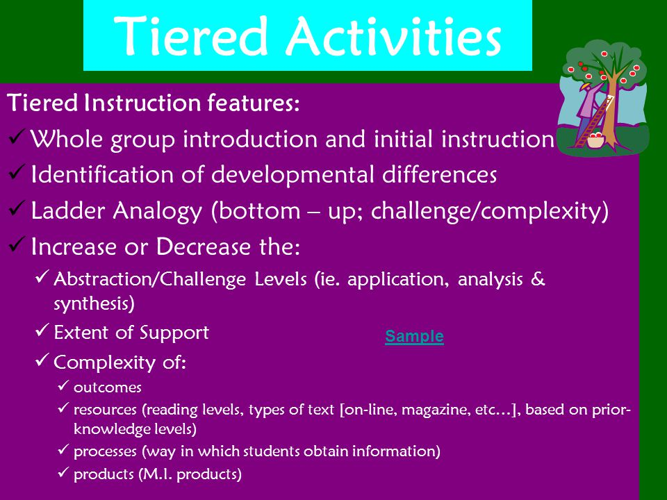 Tiered Activities Tiered Instruction features: Whole group introduction and initial instruction Identification of developmental differences Ladder Ana