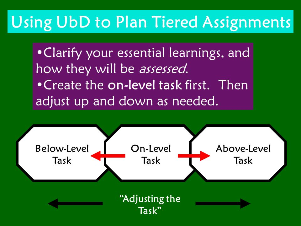 Using UbD to Plan Tiered Assignments Clarify your essential learnings, and how they will be assessed.