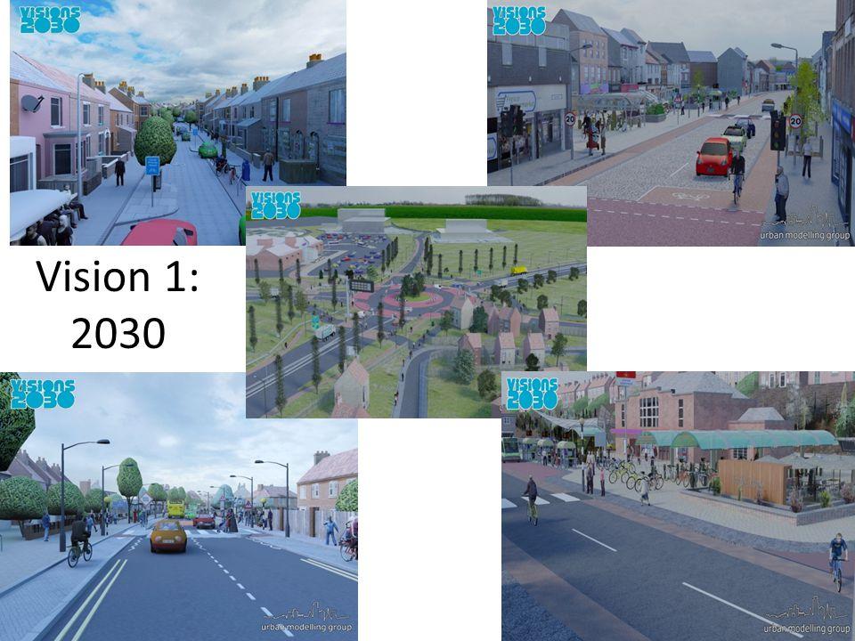 Vision 1: 2030